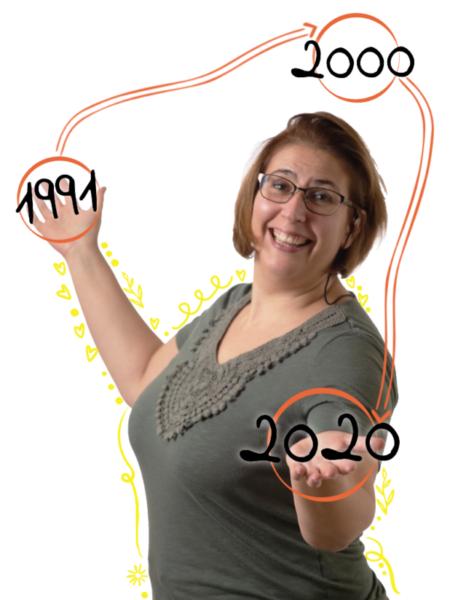 Heidi, Calculator & Planner Timeline Overlord of Innovaland